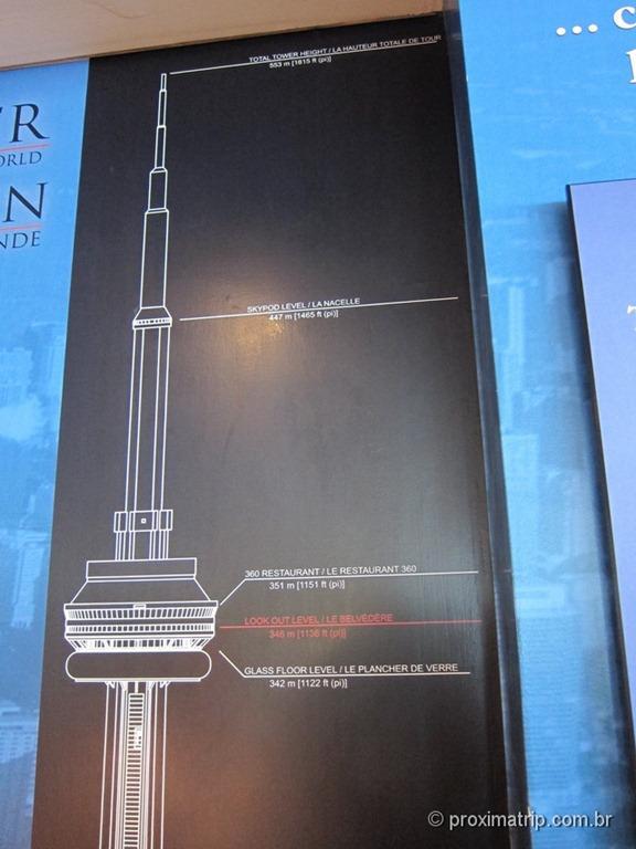 Altura da CN Tower - Toronto - Canadá