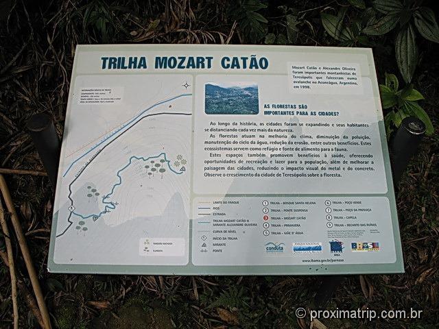 Mapa da trilha Mozart-Catão, no Parque Nacional da Serra dos Órgãos