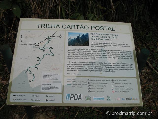 Mapa da trilha Cartão Postal, no Parque Nacional da Serra dos Órgãos