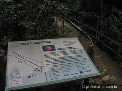 Mapa da trilha suspensa - Parque Nacional da Serra dos Órgãos - sede Teresópolis