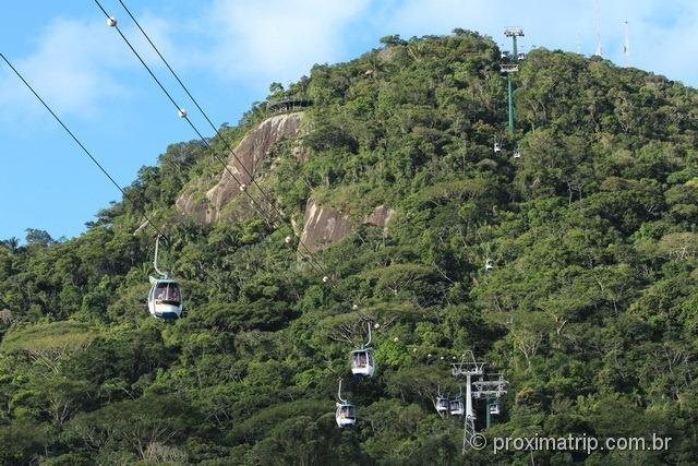 Teleférico Parque Unipraias - Balneário Camboriú
