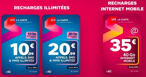 Chips de internet da SFR: 10, 20 e 40 GB de dados