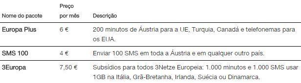 plano pre pago pacotes adicionais - 3.com - Austria