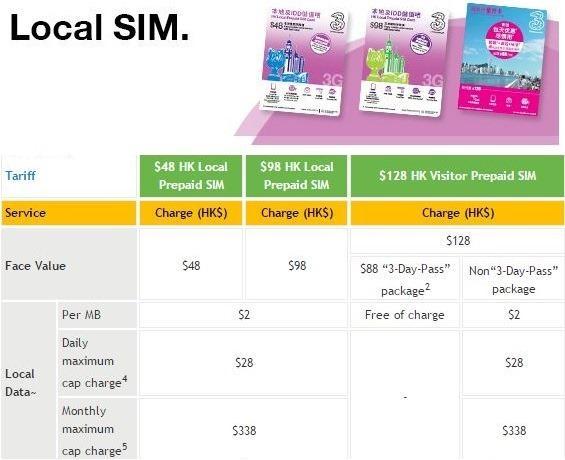 Drei - chip celular com planos de dados [3G] pré pago Hongkong - Macao - LocalSIM