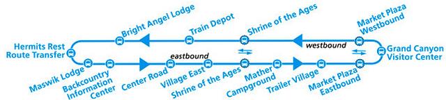 rota azul de onibus - do visitor centre até o vilage rout transfer para rota vermelha