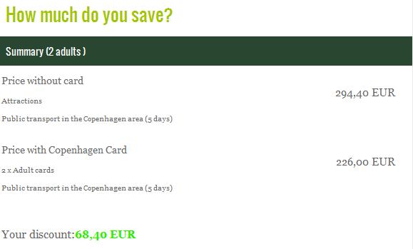 vantagens Copenhagen card
