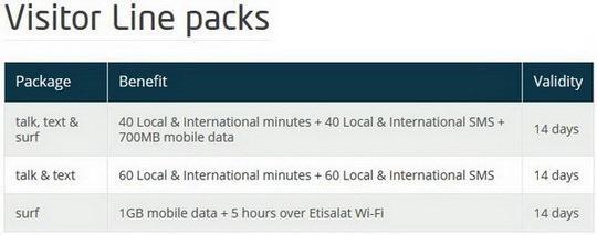 Dubai-operadora-Etisalat-plano-visitor-line-pack