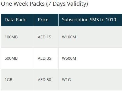Dubai-operadora-Etisalat-planos-dados-prepagos-1-semana
