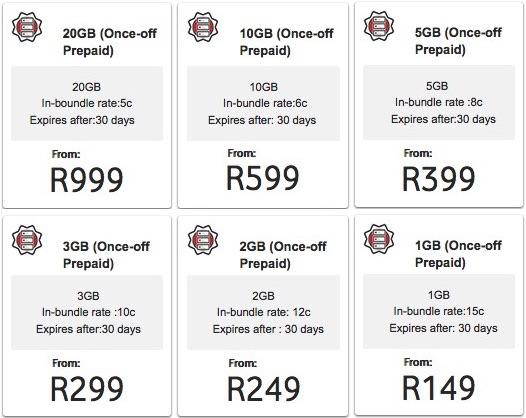 Onde comprar chip celular africa do sul preco chip pre pago internet operadora Vodacom