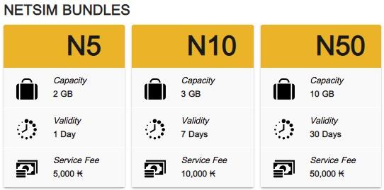Melhores planos de internet da operadora Beeline no Laos