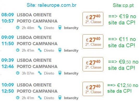 Trem lisboa porto preço mais barato