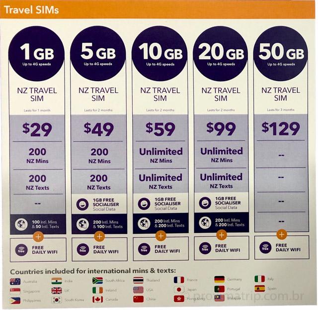 chip celular pré pago nova zelandia