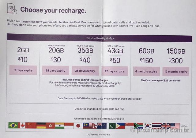 preços chip celular austrália