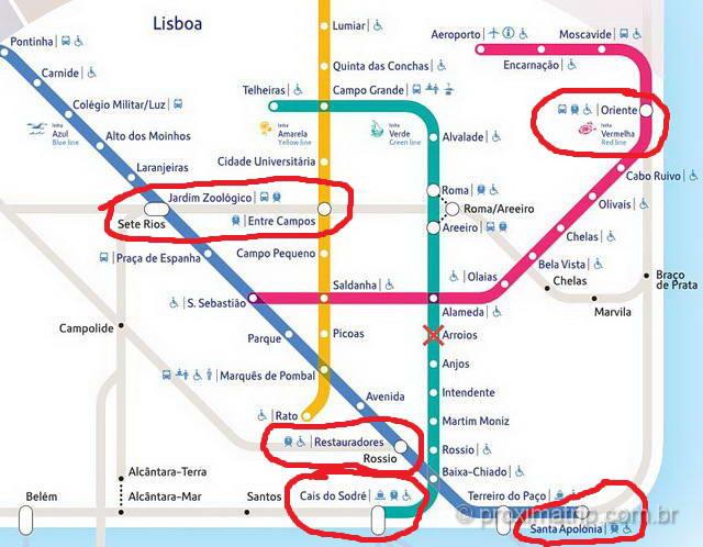 Metro De Lisboa Como Usar Guia Rapido E Pratico Proxima Trip