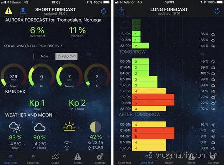 apps de celular auxiliam os viajantes para ver a aurora boreal em Tromso, Noruega