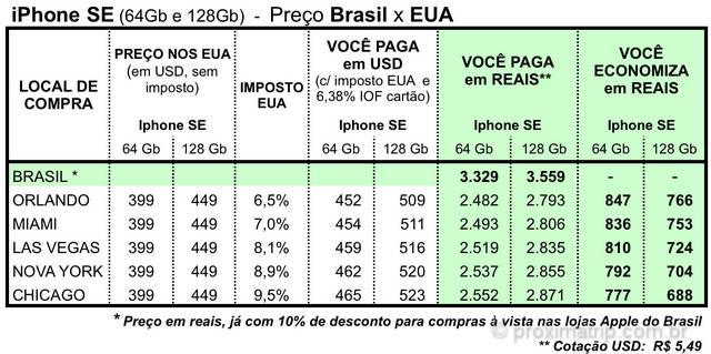 preço iphone SE nos EUA